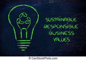 lightbulb, recycleren symbool, gloeidraad, instead