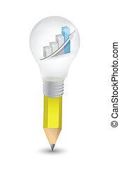 lightbulb, wykres, handlowa ilustracja, ołówek