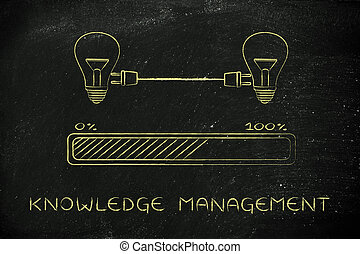 lightbulbs connected with plug & progress bar, knowledge management