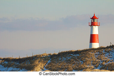 Lighthouse and dunes wide 2