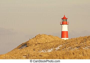 Lighthouse between grassy dunes 1