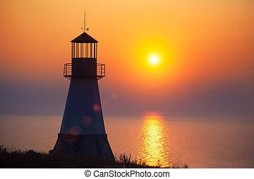 Lighthouse on sunset