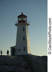 Lighthouse, Peggys Cove