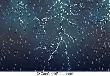 Lightning Strike and Rain Thunderstorm