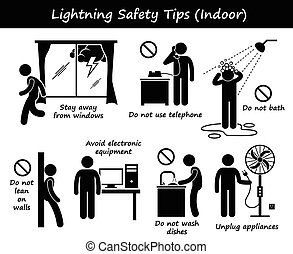 A set of human pictogram representing safety tips during lightning and thunder. There are stay away from windows, don't use telephone, electronic equipment, unplug appliances, don't shower or lean on the wall.