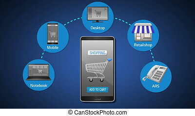 ligne, mobile, achats, achats
