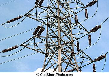 ligne transmission, puissance