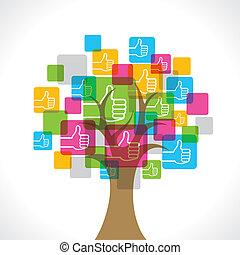 Like symbol make a tree
