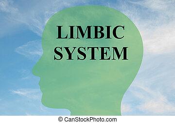 Limbic System concept - Render illustration of 'LIMBIC...
