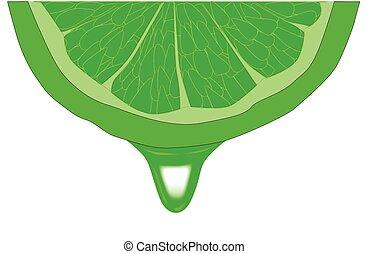 Lime Juice Drop