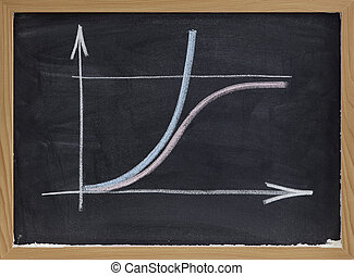 limited and unlimited growth concept on blackboard - two...