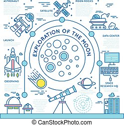Linear space exploration concept with rocket launch scientific research lunar rover telescope astronaut satellite spaceship vector illustration
