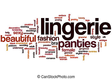 Lingerie word cloud