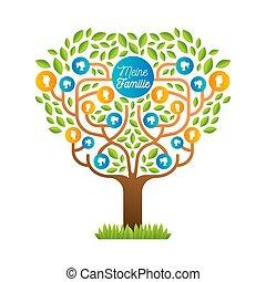 lingua, famiglia, tedesco, albero grande, sagoma