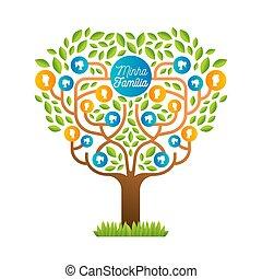 lingua portoghese, famiglia, albero grande, sagoma