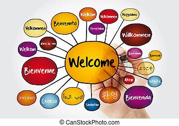 linguagens, mapa, diferente, bem-vindo, mente