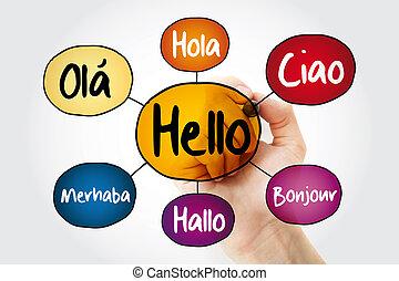 linguagens, mapa, diferente, mente, olá