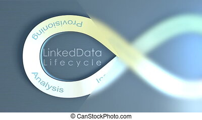 Linked Data Lifecycle concept animation background.