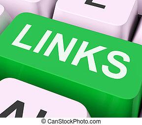 Links Key Showing Backinks Linking And Seo