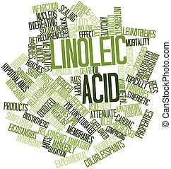 Linoleic acid - Abstract word cloud for Linoleic acid with...