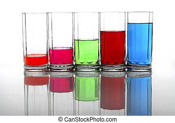 Liquid Bar Graph