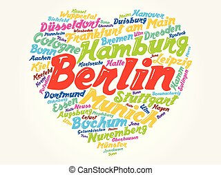 List of cities and towns in Germany, word cloud