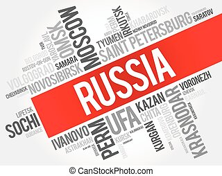 List of cities and towns in Russia, word cloud collage,...