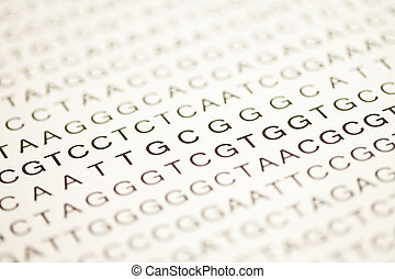 List of dna analysis in capital letters