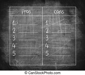 List of pros and cons on blackboard, for argument concept