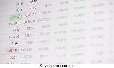 list of realtime quotes, prices changing on Chinese stock market board. The screen of the trader. Analysis of the economic crisis, recession and growth of the economy. Growth of stock indexes.