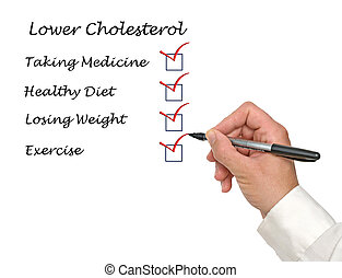 Integrated medical weight loss east greenwich