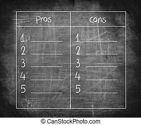 lista, de, pros, e, contras, ligado, quadro-negro, para, argumento, conceito
