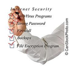 lista de verificación, para, seguridad de internet