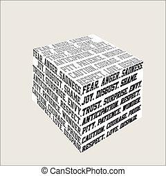 lista, typografi, sinnesrörelser