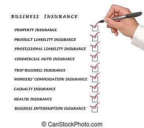 liste contrôle, pour, assurance commerciale