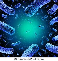 Listeria Medical Concept