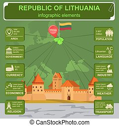 Lithuania infographic