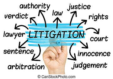 Litigation Word Cloud tag cloud isolated