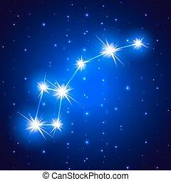 Little Dipper constellation - The constellation Ursa Minor,...