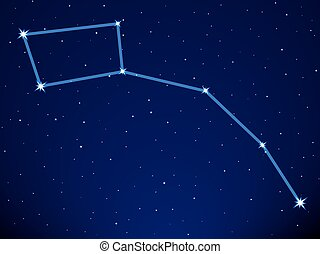 Little Dipper on the starry sky