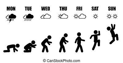 liv, arbete, utveckling, svart, vit, varje vecka
