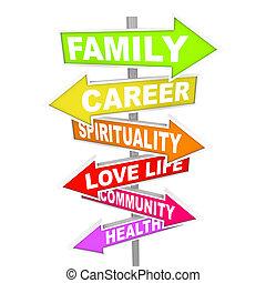 liv, priorities, på, pil, tegn, -, balance, vigige, ting