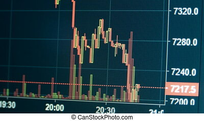 Live Chart on the Internet Exchange Bitcoin to Dollar. Trading Crypto Currency