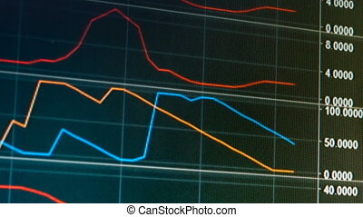 Live Graph Chart of Internet Trading of Currency