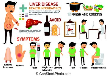 liver disease vector infographics. Sign and symptoms of liver disease. vector illustration.