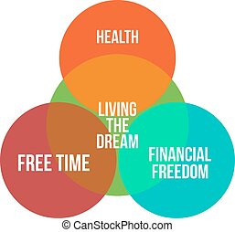 Living the dream infographics diagramm vector