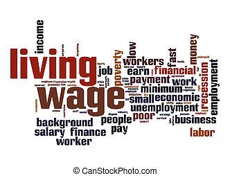 Living wage  word cloud