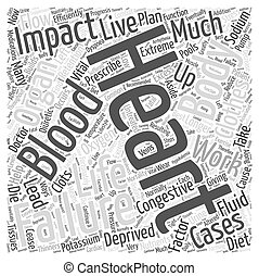 Living With Heart Failure How Congestive Heart Failure Impacts Your Life Word Cloud Concept