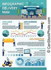 livraison, aviateur, disposition, service, infographic