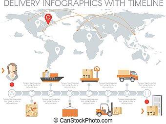 livraison, timeline, infographics